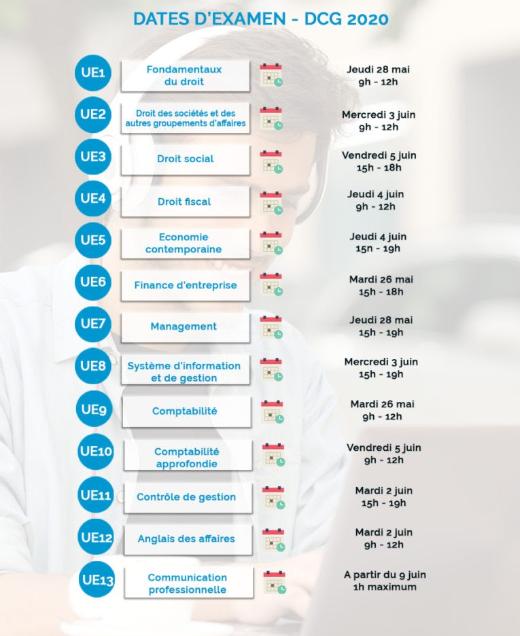 calendrier épreuves DCG